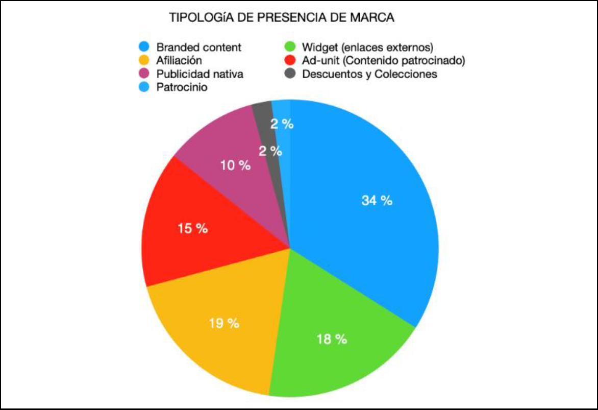 grafico_6.png